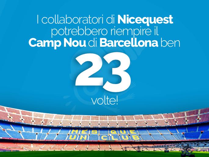 Il Camp Nou è il secondo stadio di calcio più grande al mondo