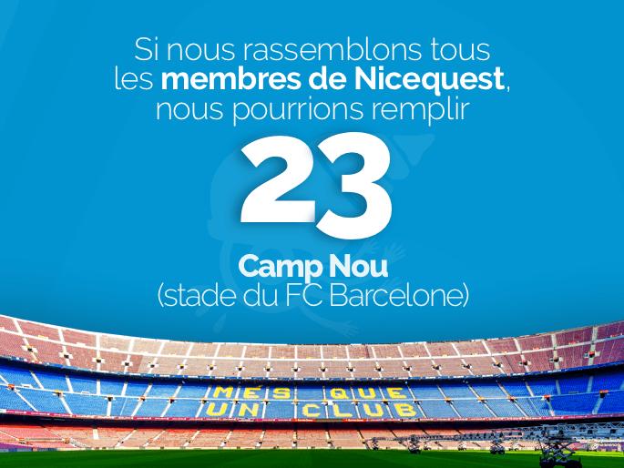 Nicequest a plus de 2 millions de membres